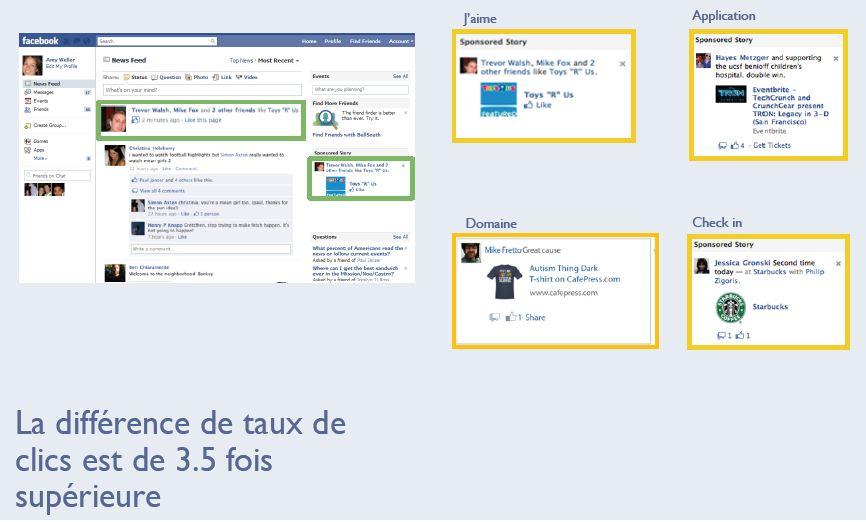 Facebook publicités actualités sponsorisées   2   webchronique Créer une publicité Facebook