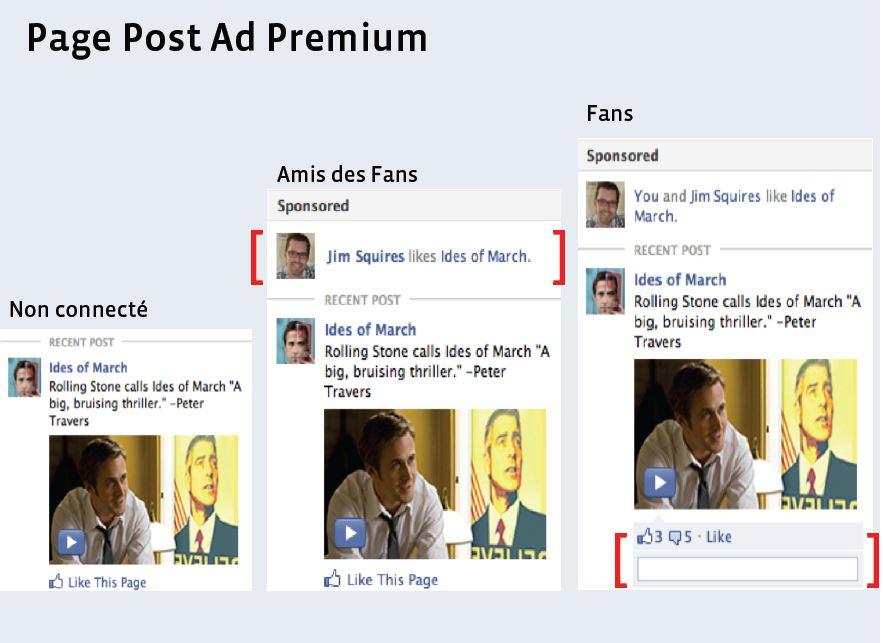 Facebook publicités post ad premium   webchronique Créer une publicité Facebook