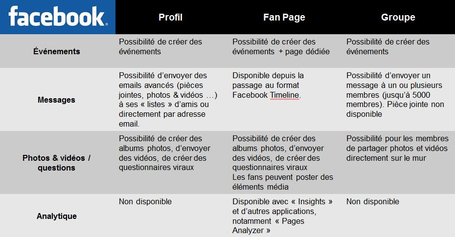 Differences2_pages_facebook_-_webchronique
