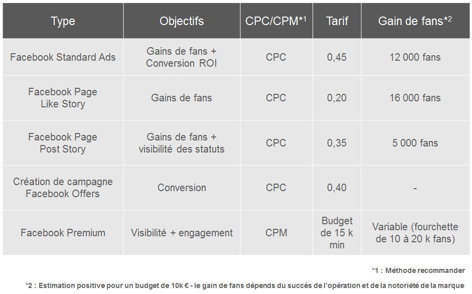 Comparer_les_publicites_facebook_-_webchronique