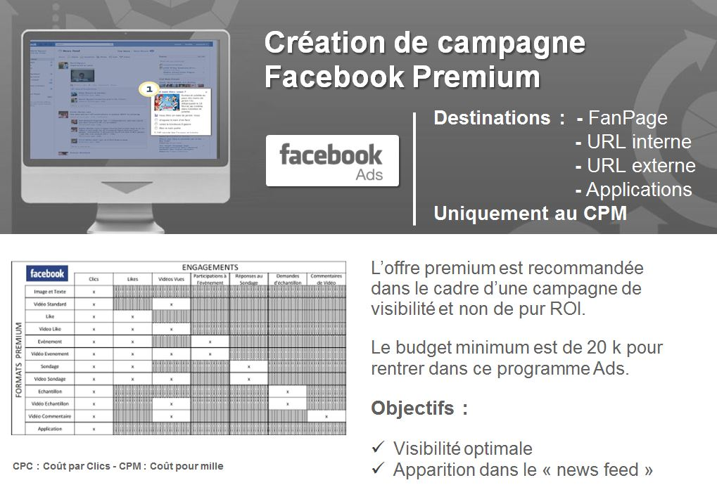 Publicite_facebook_ads_premium_-_webchronique