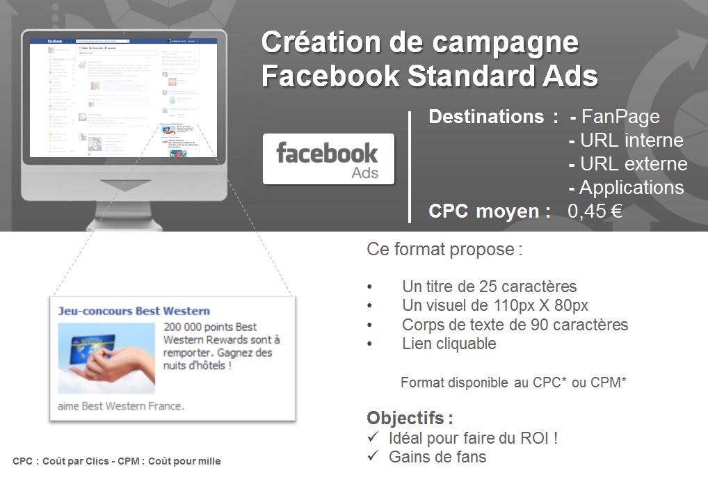 Publicite_facebook_standard_ads_-_webchronique