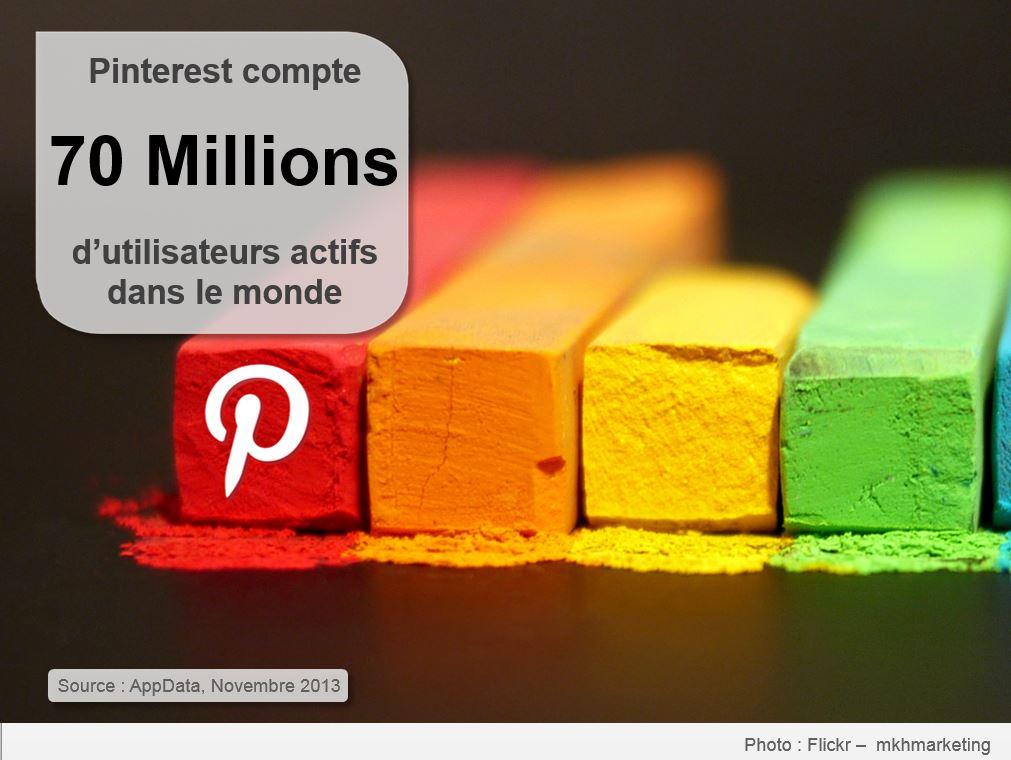 Chiffres_reseaux_sociaux_2013_img(10)