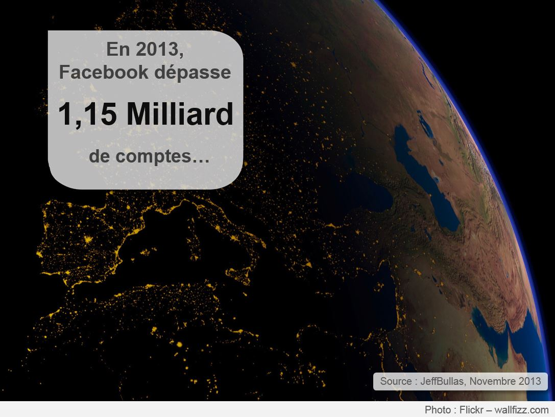 Chiffres_reseaux_sociaux_2013_img(2)