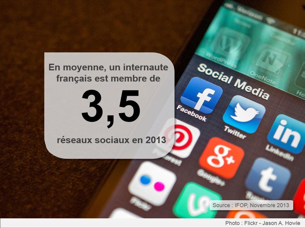 Chiffres_reseaux_sociaux_2013_img(9)