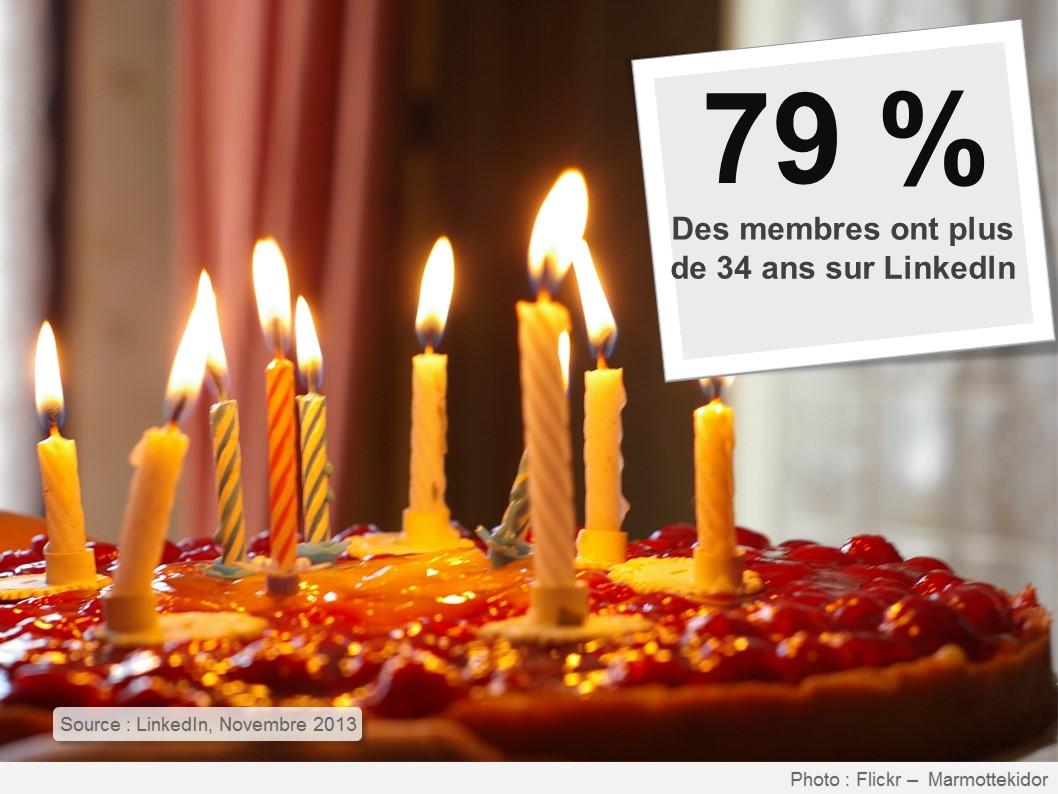 50_chiffres_reseaux_sociaux_pour_2014_-_npcmedia_img_(11)