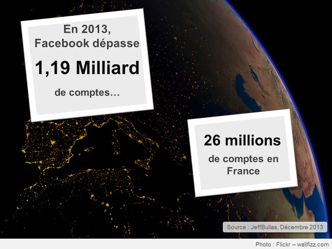 50_chiffres_reseaux_sociaux_pour_2014_-_npcmedia_img_(15)