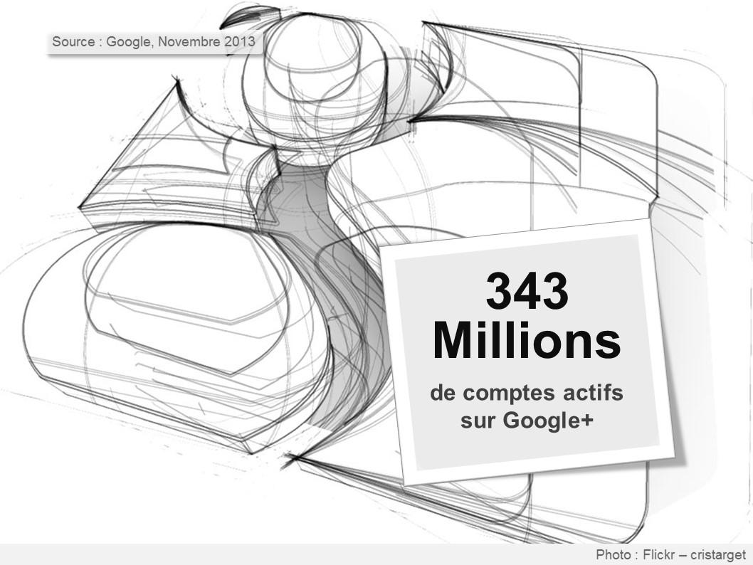 50_chiffres_reseaux_sociaux_pour_2014_-_npcmedia_img_(21)