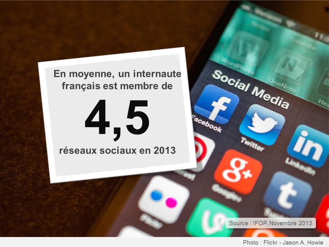 50_chiffres_reseaux_sociaux_pour_2014_-_npcmedia_img_25