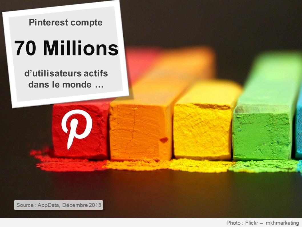 50_chiffres_reseaux_sociaux_pour_2014_-_npcmedia_img_(5)