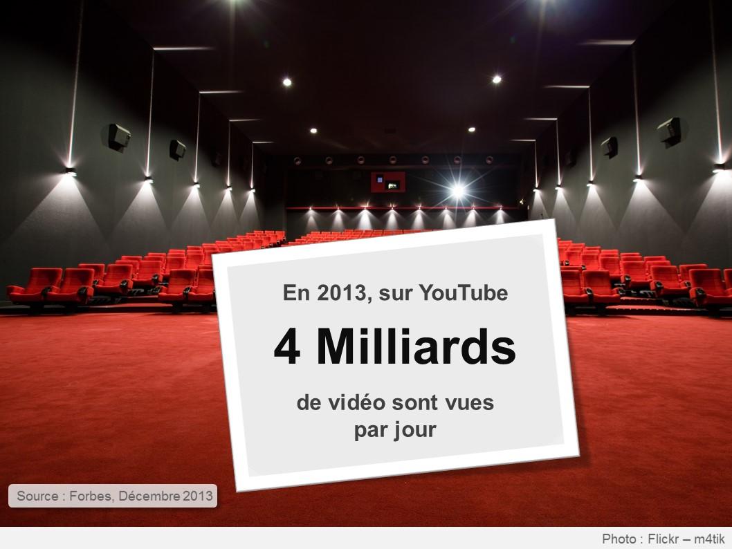 50_chiffres_reseaux_sociaux_pour_2014_-_npcmedia_img_(8)