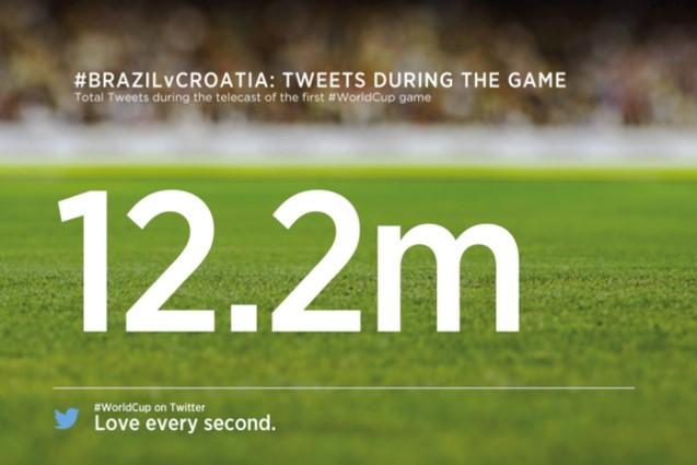 Twitter Brésil - img3
