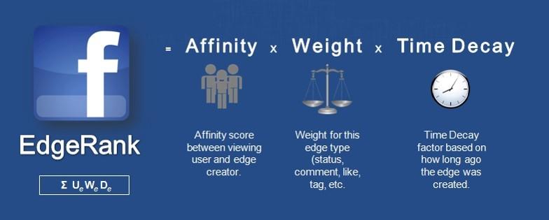 1-algorithme-facebook_-_webchronique