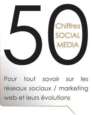 Commençons l'année 2015 en chiffres. Nous vous proposons une mise à jour de quelques statistiques incontournables concernant l'utilisation des réseaux sociaux en France et dans le monde.  Nous parlerons bien sûr des réseaux incontournables, mais vous trouverez aussi des statistiques intéressantes sur des réseaux dont on parle moins.  Lire la suite ...