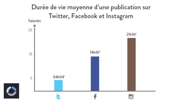 Statistiques_Facebook_-_img3_webchronique