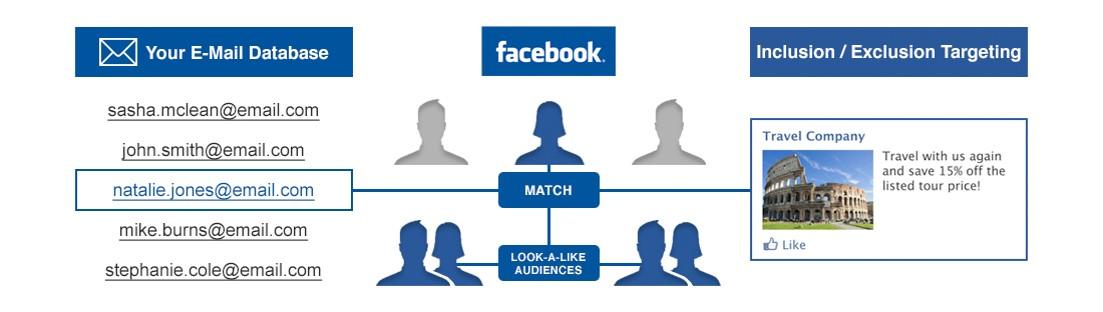 format publicitaire facebook twitter - img n°(16) - webchronique